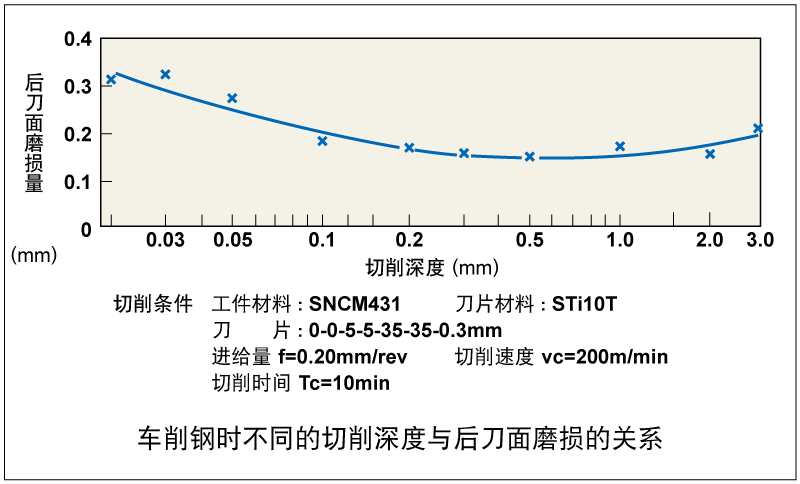 tec_turning_effects_05_zh.png