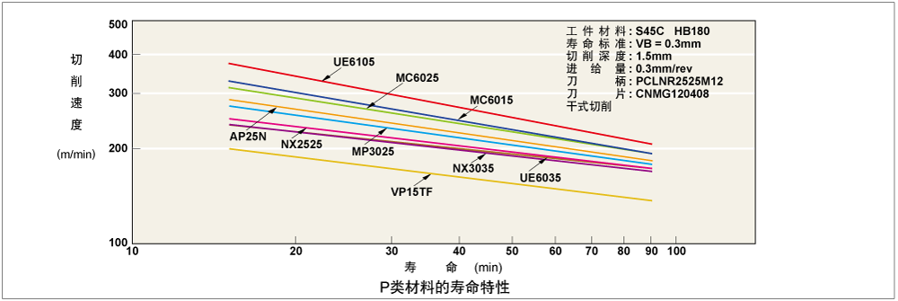 tec_turning_effects_01_zh.png
