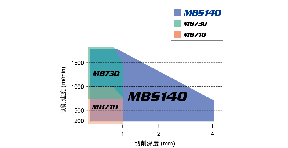 mbs140_01_zh.png