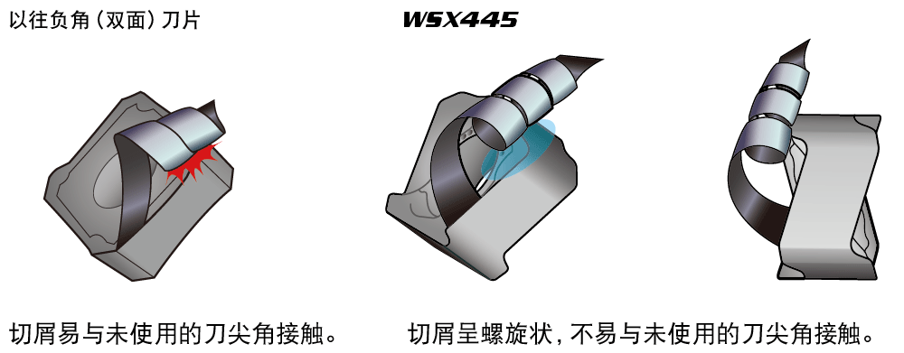 wsx445_05_zh.png