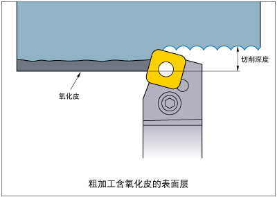 tec_turning_effects_06_zh.png