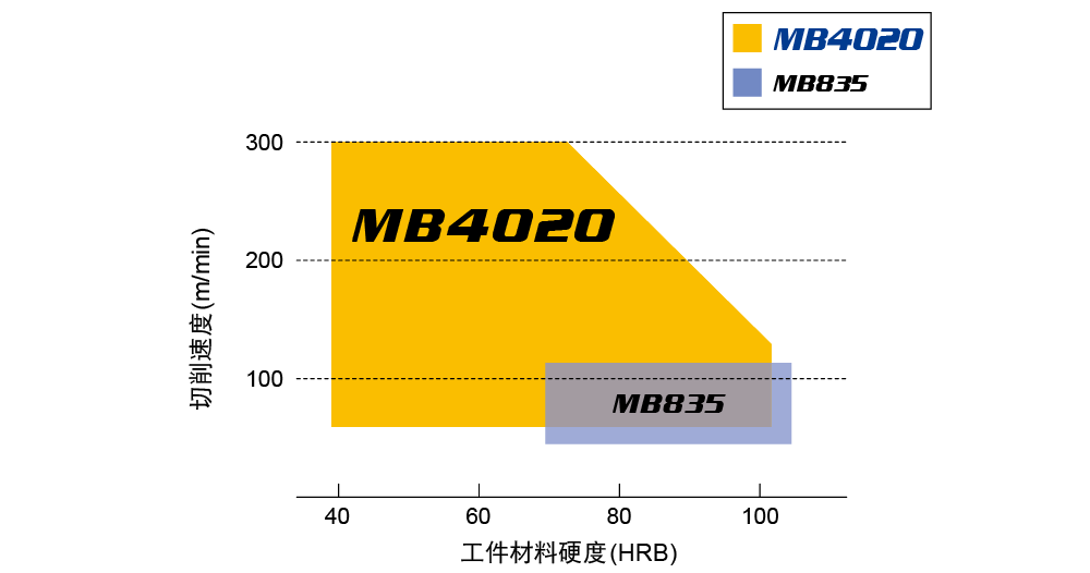 mb4020_01_zh.png