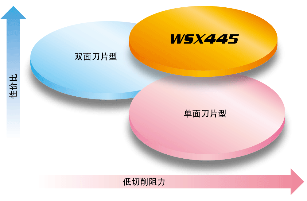 wsx445_01_zh.png