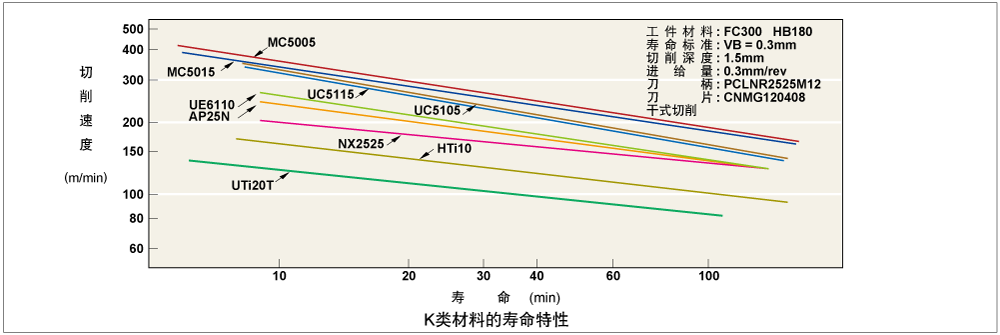 tec_turning_effects_03_zh.png
