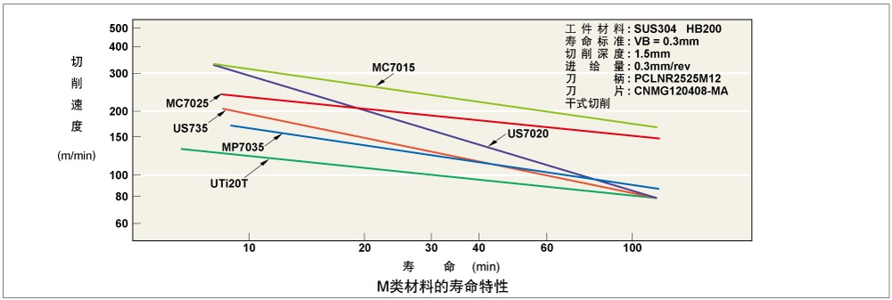 tec_turning_effects_02_zh.png